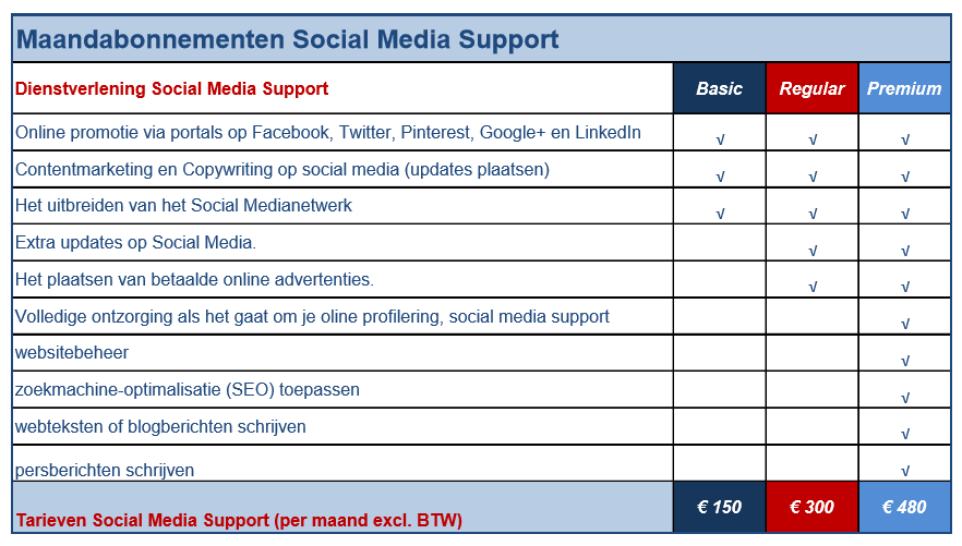 Maandabonnement Social Media Support
